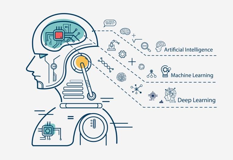 ¿Qué es el aprendizaje automático?